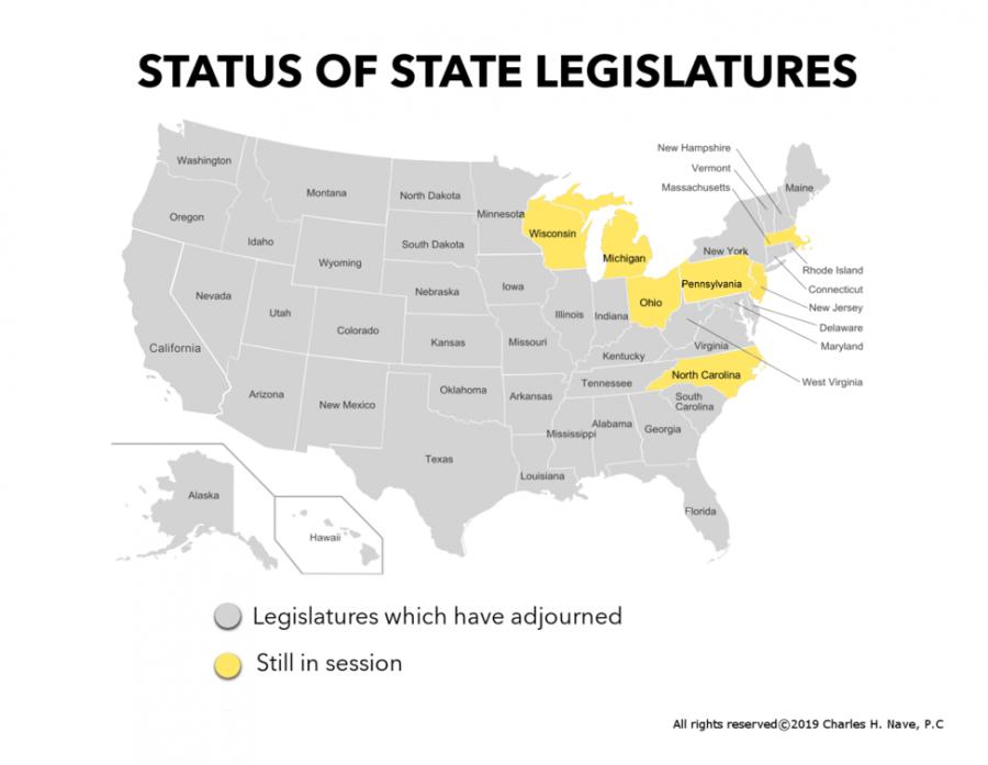 Status Map of State Legislation